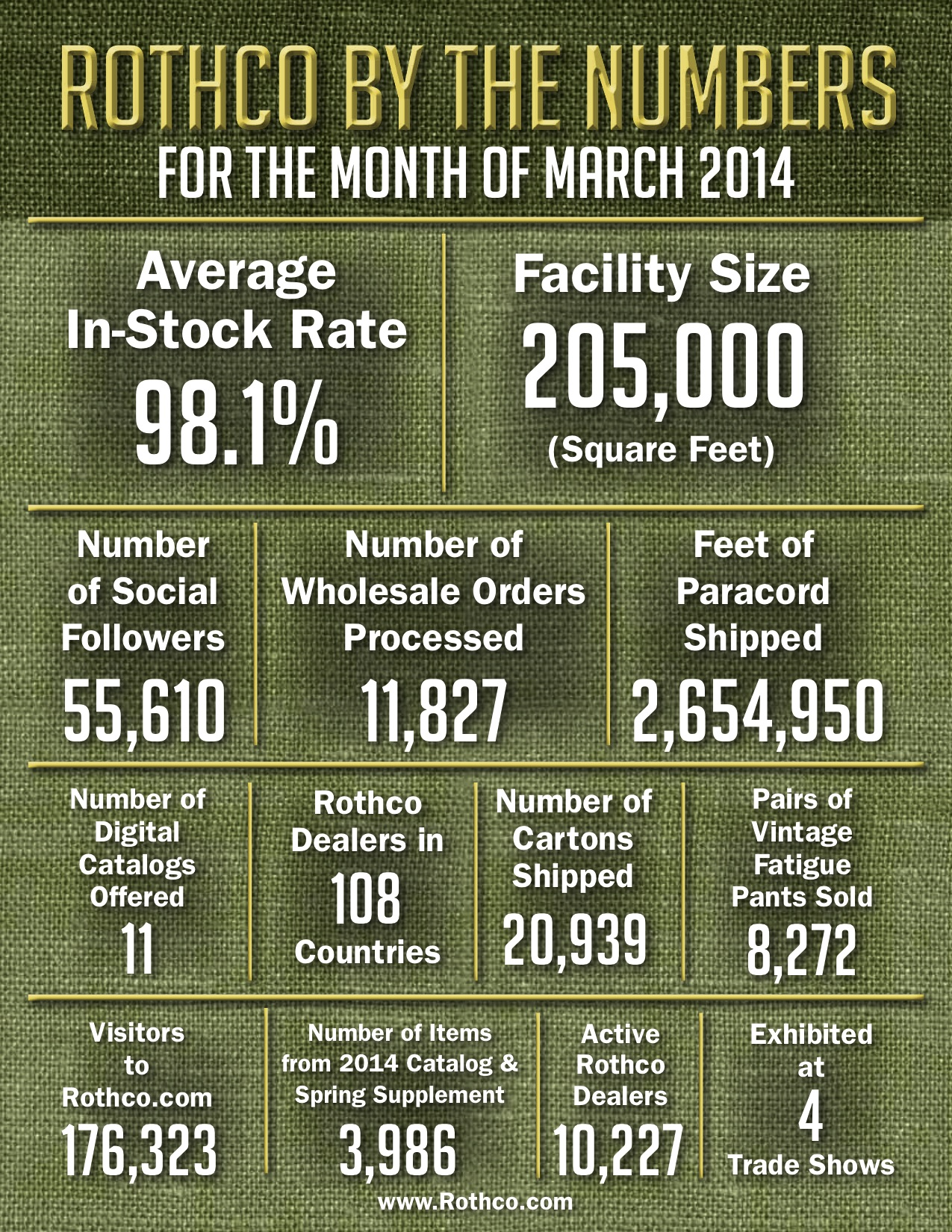 rothco numbers march